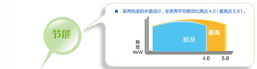 格力商用热水器·热·水域